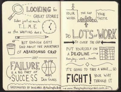 Ira Glass creativity