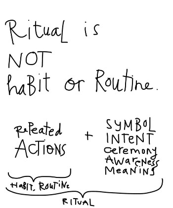 ritual is not a habit or a routine