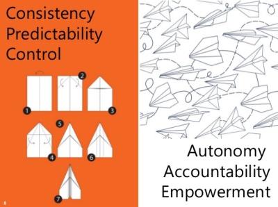 change_autonomy