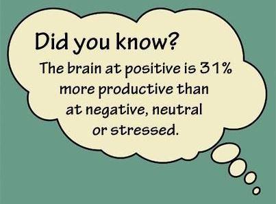 happiness_productivity